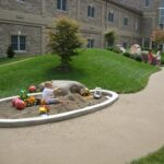 Exploration, touch and play in gardens designed for children